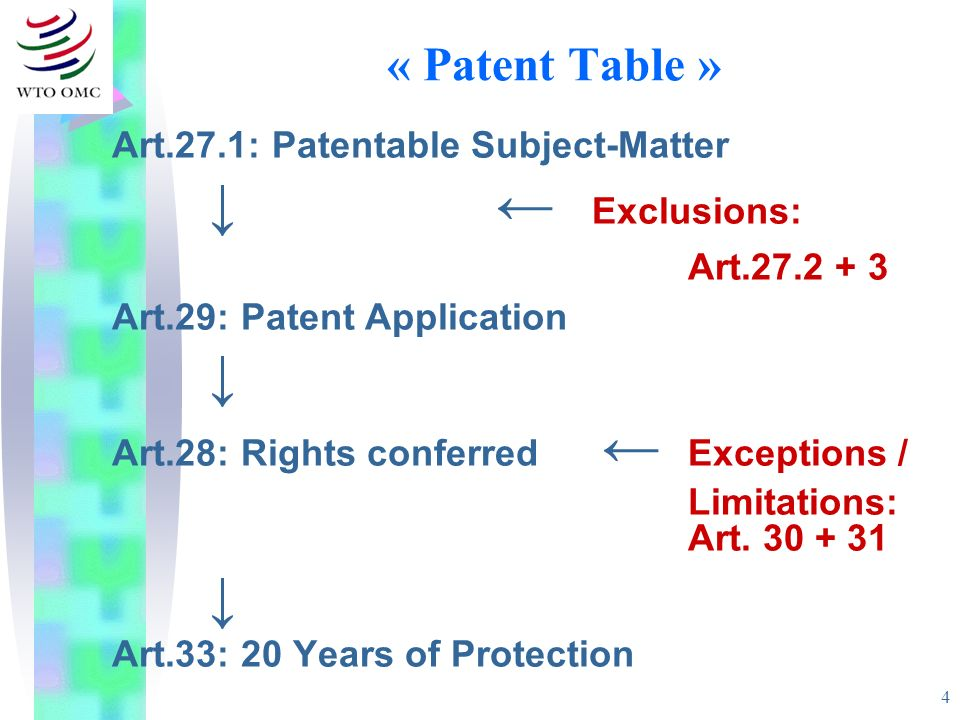 ↓ « Patent Table » ↓ ← Exclusions: Art.27.2 + 3