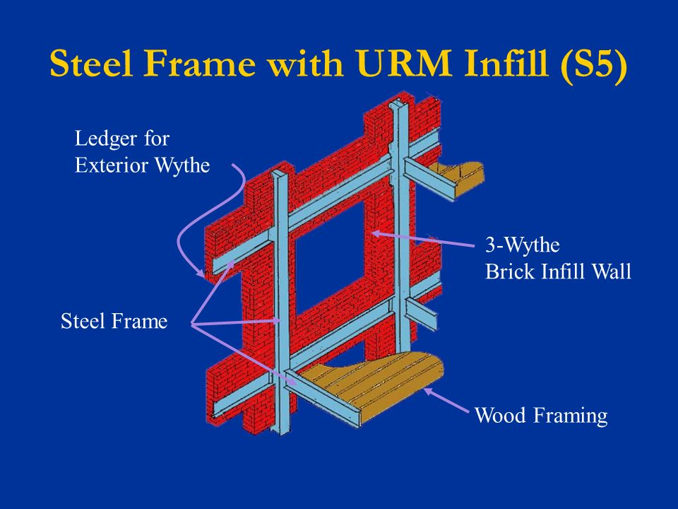Steel Building Frame Only : Fema nonstructural earthquake hazard mitigation training