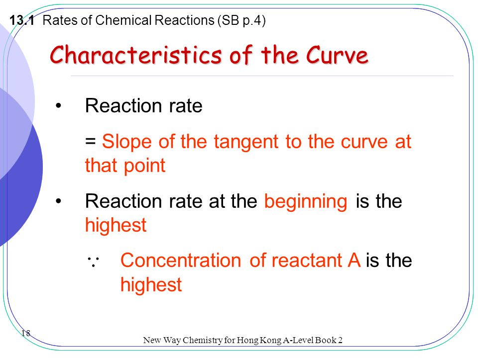 how to fix reaction rate curves