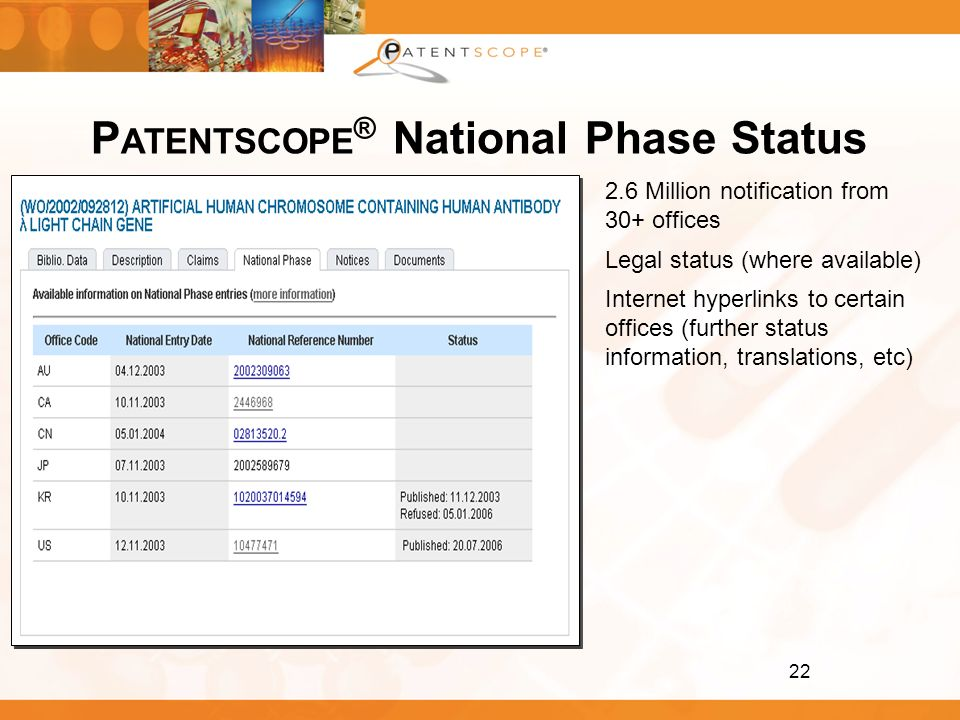 PATENTSCOPE® National Phase Status