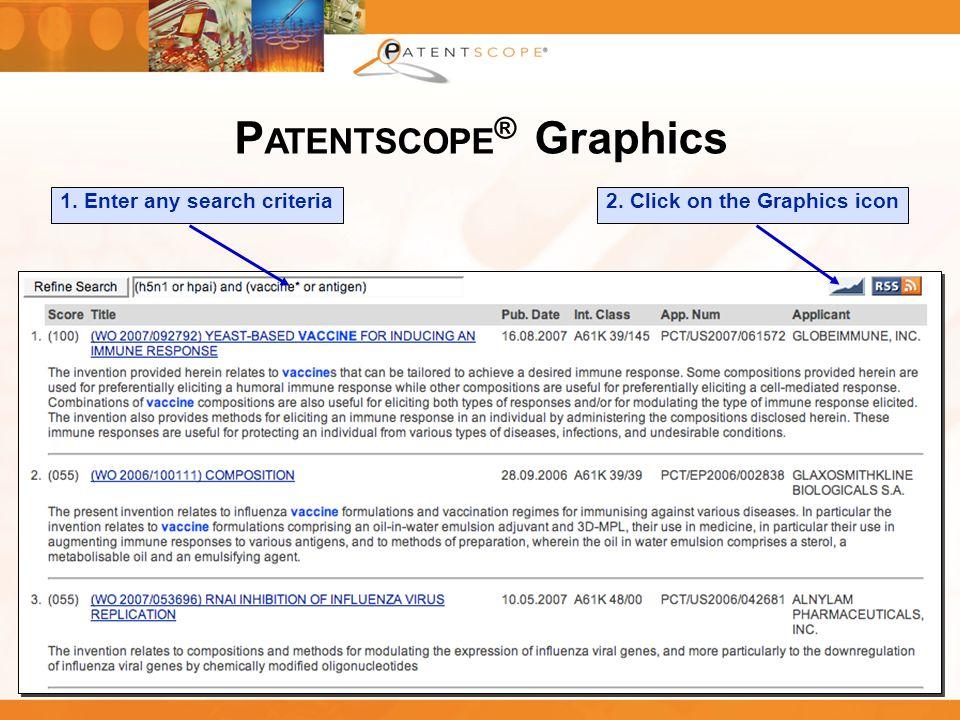 PATENTSCOPE® Graphics