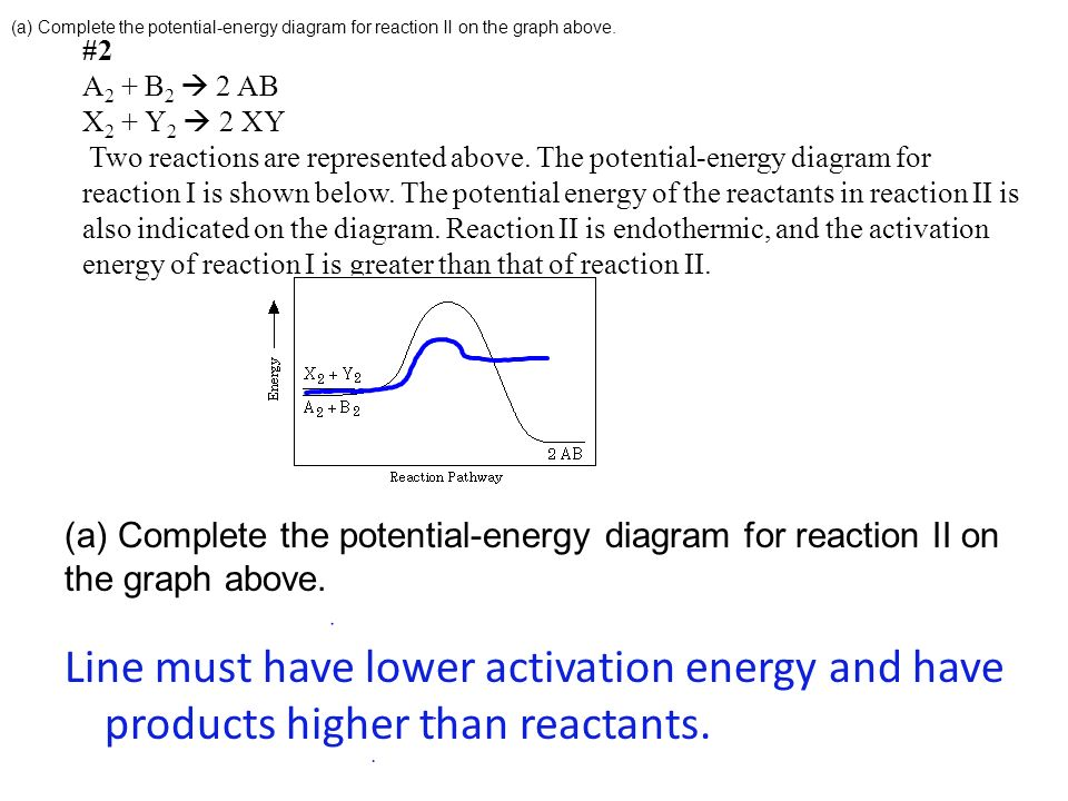 Valence electrons worksheet answers chemistry if8766