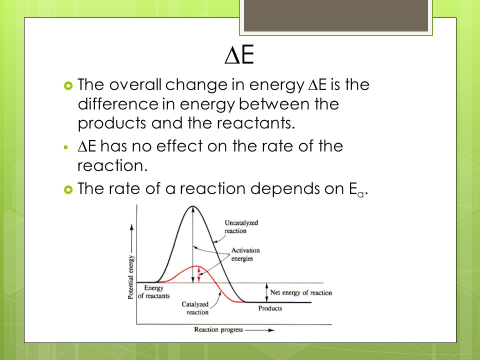 the overall energy change in a reaction depends essay Using data from the table, when did the reaction stop 60 s 80 s 100 s 2 enough energy is transferred for particles to bounce off each other 10.