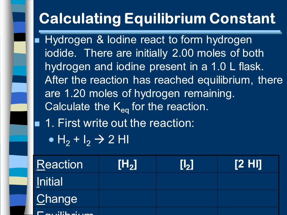 hydrogen and equilibrium shift Answers: equilibria as90310 2004-2009 & as91166 2012 equilibria as90310 2004-2009 & as91166 2012 equilibrium shift in equation one and equation two.