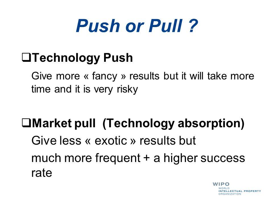 Push or Pull Technology Push