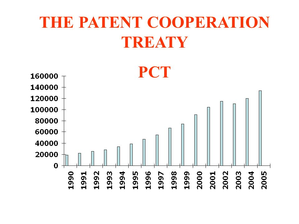 THE PATENT COOPERATION TREATY