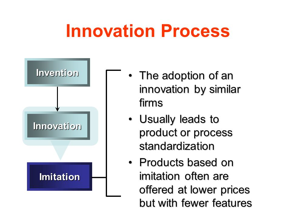 Innovation Process The adoption of an innovation by similar firms