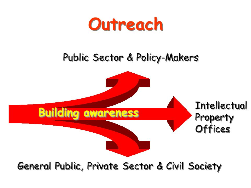 Public Sector & Policy-Makers