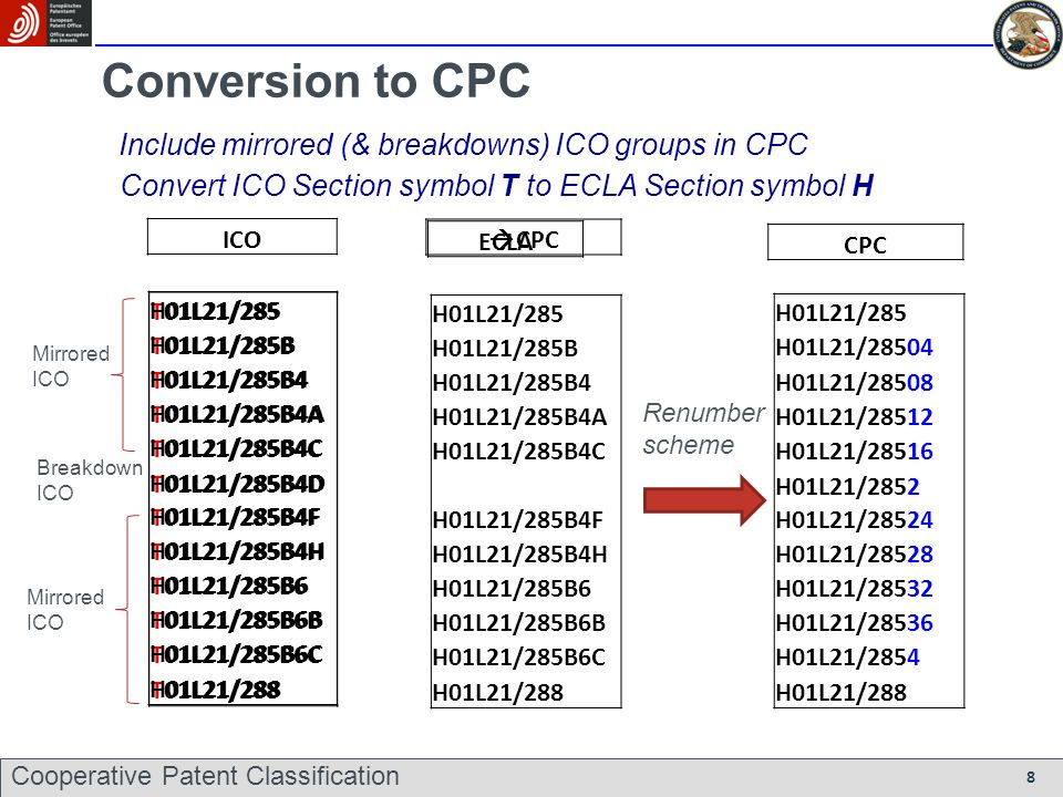 Conversion to CPC Include mirrored (& breakdowns) ICO groups in CPC