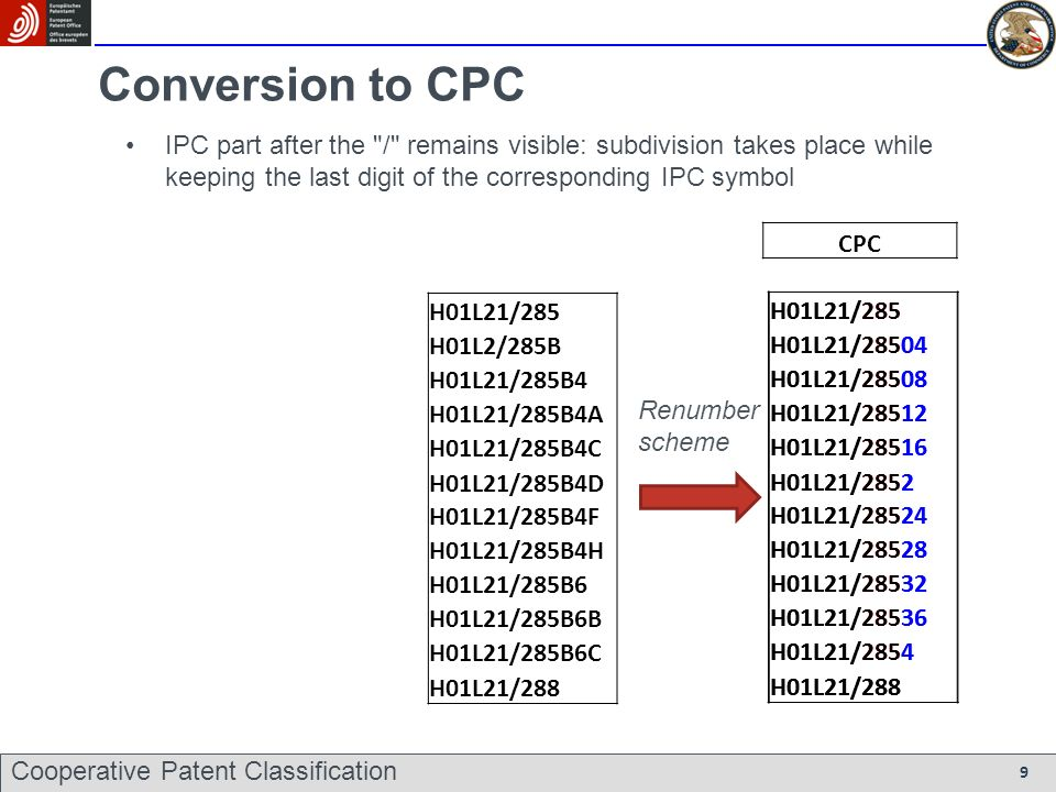 Conversion to CPC IPC part after the / remains visible: subdivision takes place while keeping the last digit of the corresponding IPC symbol.