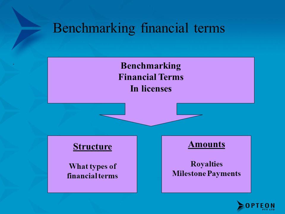 Benchmarking financial terms