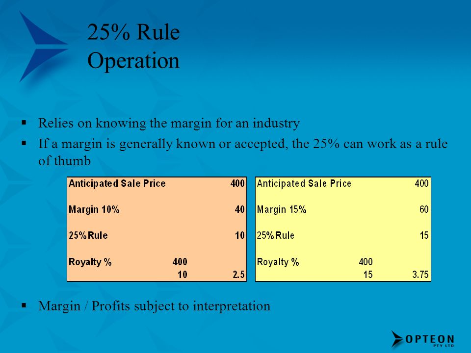 25% Rule Operation Relies on knowing the margin for an industry
