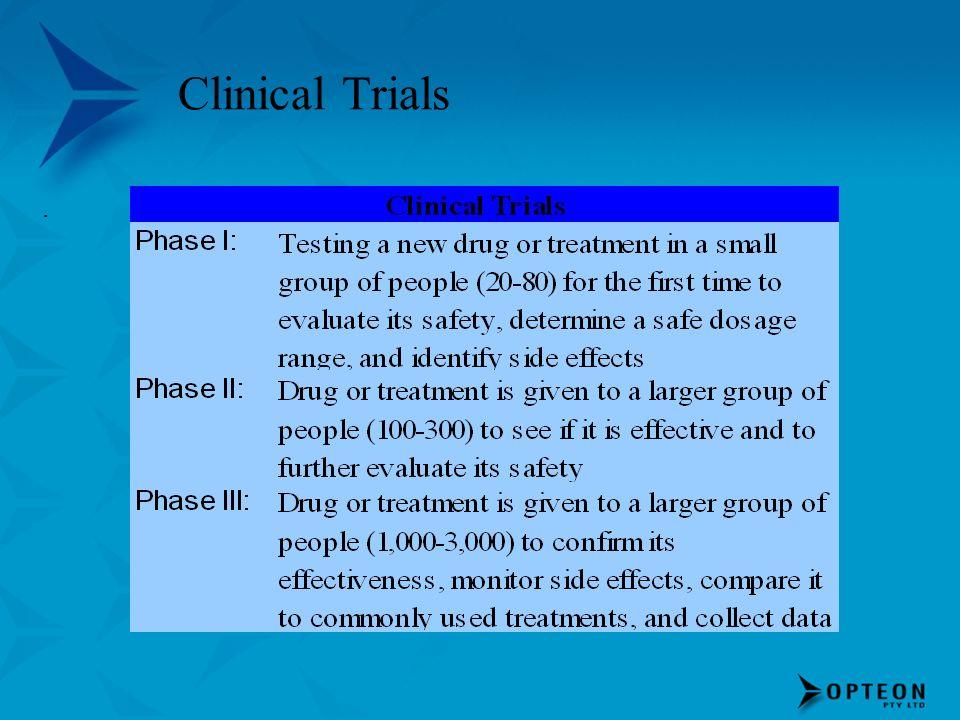 Clinical Trials .