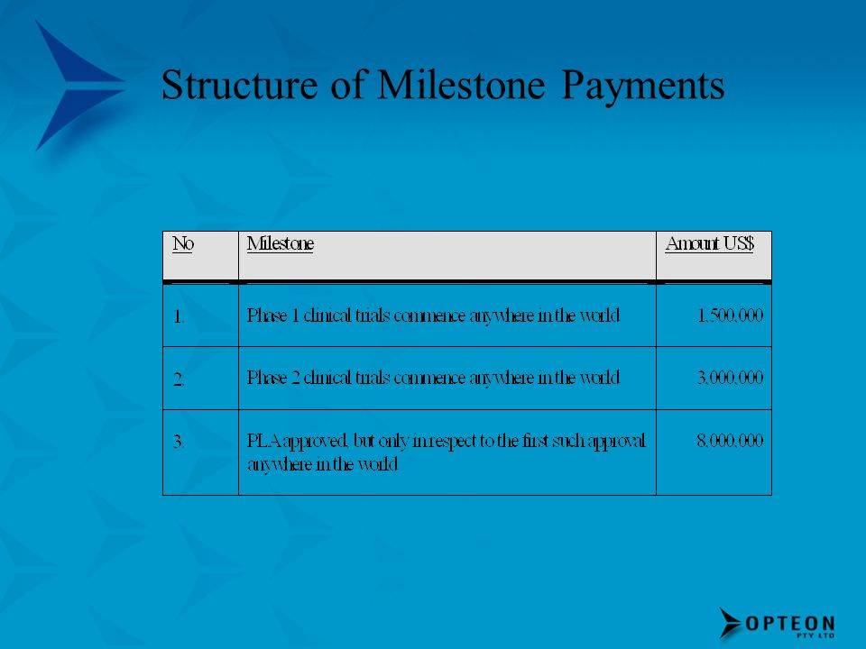 Structure of Milestone Payments