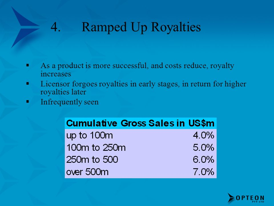 4. Ramped Up Royalties As a product is more successful, and costs reduce, royalty increases.