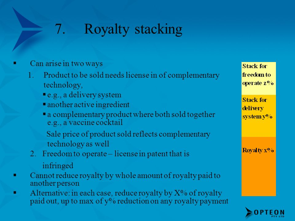7. Royalty stacking Can arise in two ways