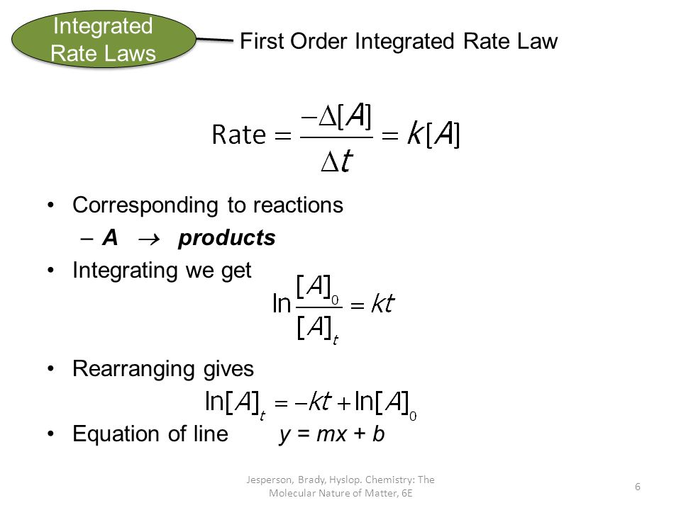 rate law For the same problem, the rate law only allows me to calculate the initial rate of the reaction: rate = (0015 s-1)[0250 m) = 000375 m/s integrated rate laws.