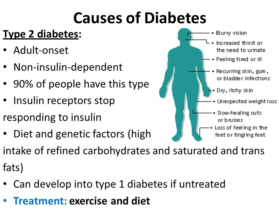 Causes of Diabetes Type 2 diabetes: Adult-onset Non-insulin-dependent