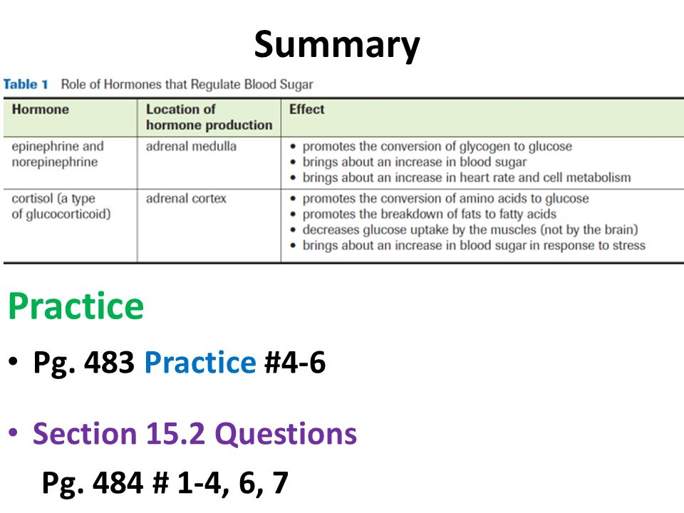 Summary Practice Pg. 483 Practice #4-6 Section 15.2 Questions
