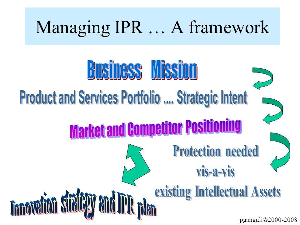 Managing IPR … A framework