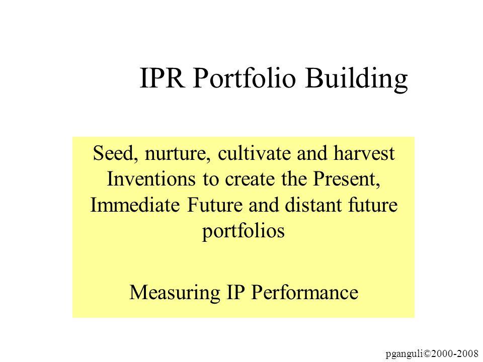 IPR Portfolio Building