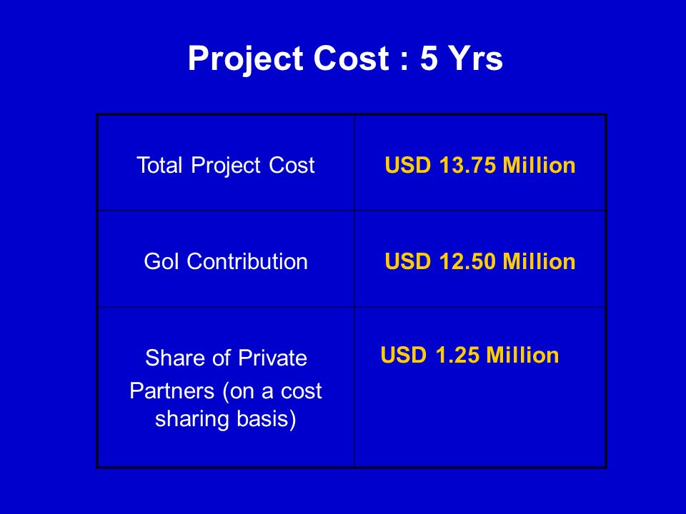 Partners (on a cost sharing basis)