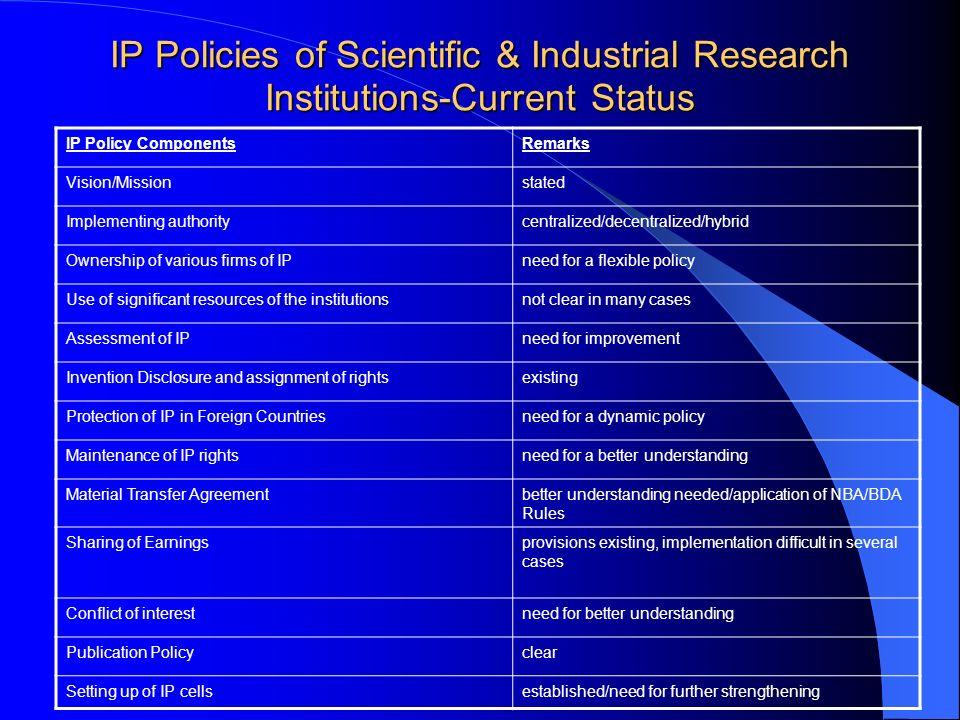 IP Policies of Scientific & Industrial Research Institutions-Current Status