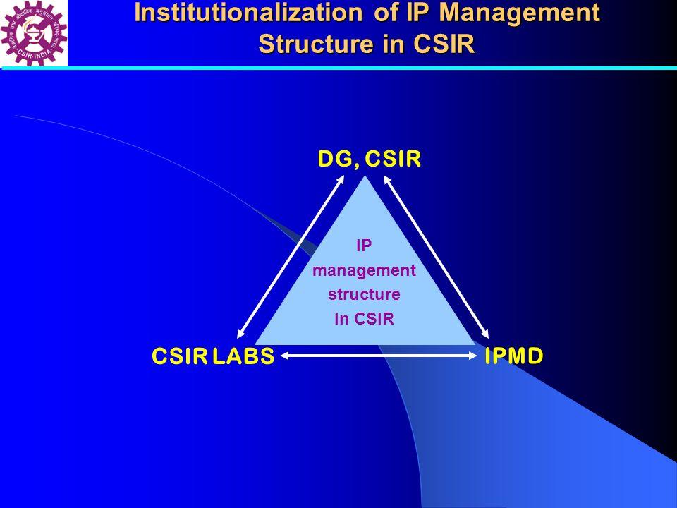 Institutionalization of IP Management Structure in CSIR