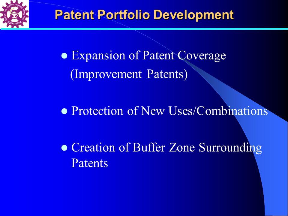 Patent Portfolio Development