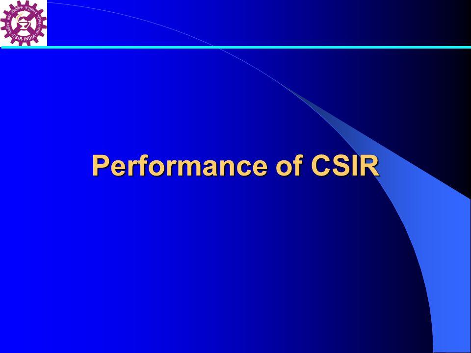 Performance of CSIR
