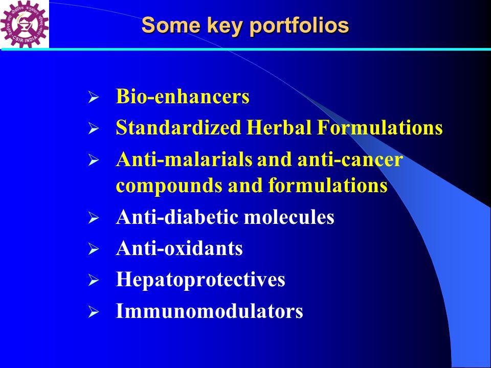 Some key portfolios Bio-enhancers. Standardized Herbal Formulations. Anti-malarials and anti-cancer compounds and formulations.
