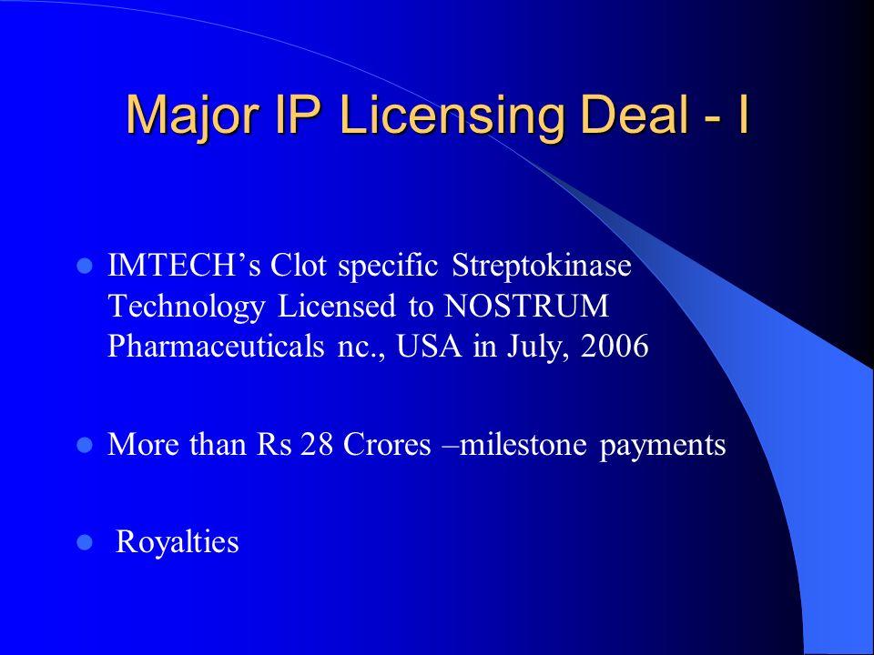 Major IP Licensing Deal - I