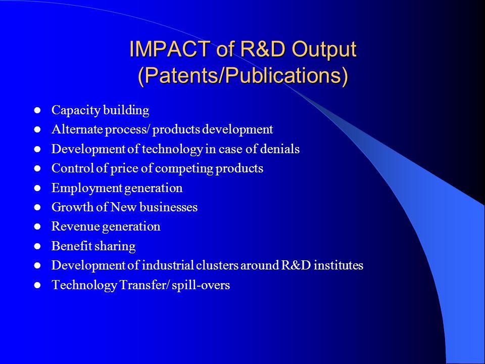 IMPACT of R&D Output (Patents/Publications)