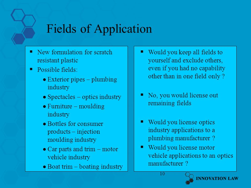 Fields of Application New formulation for scratch resistant plastic