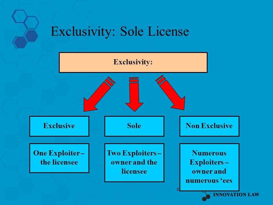 Exclusivity: Sole License