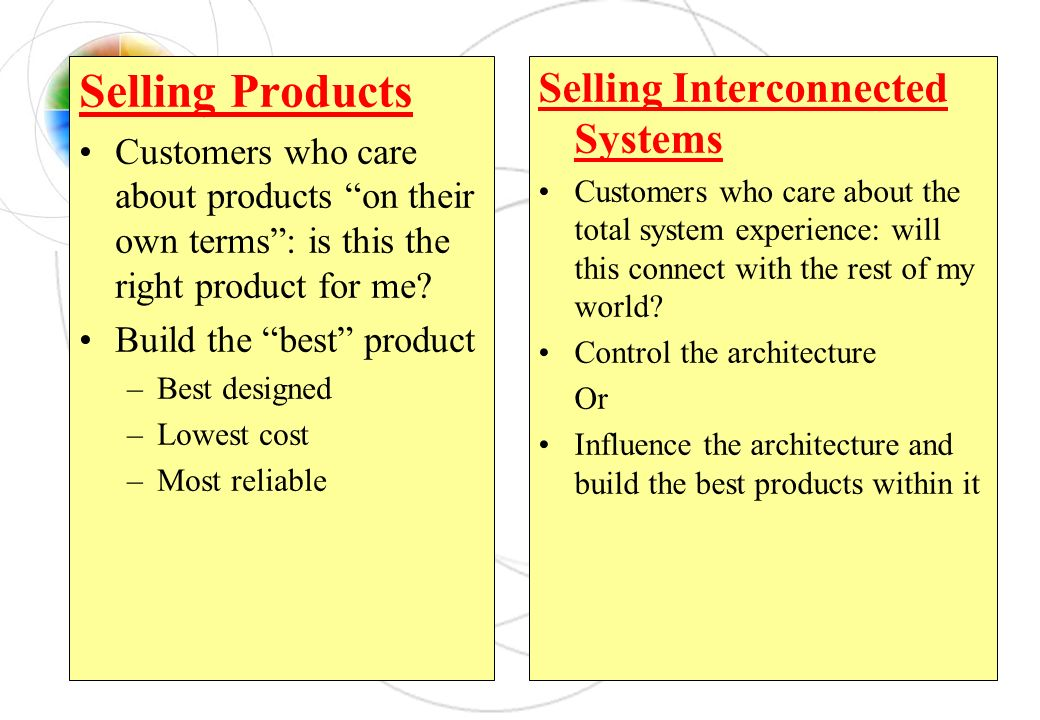 Selling Products Selling Interconnected Systems
