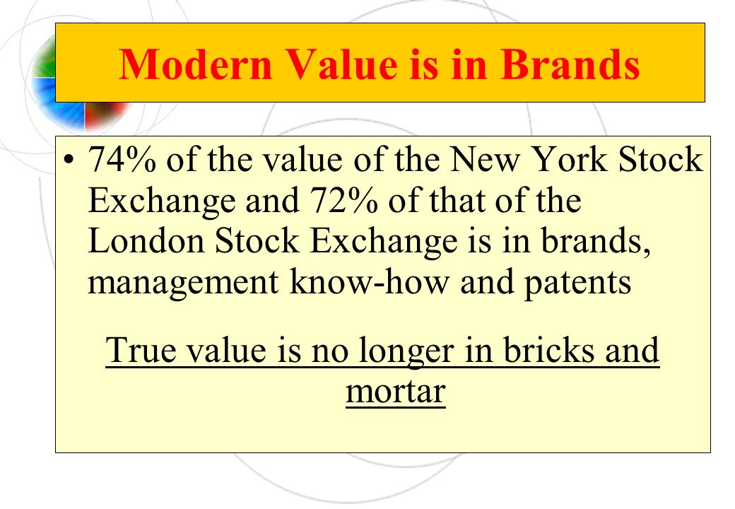 Modern Value is in Brands