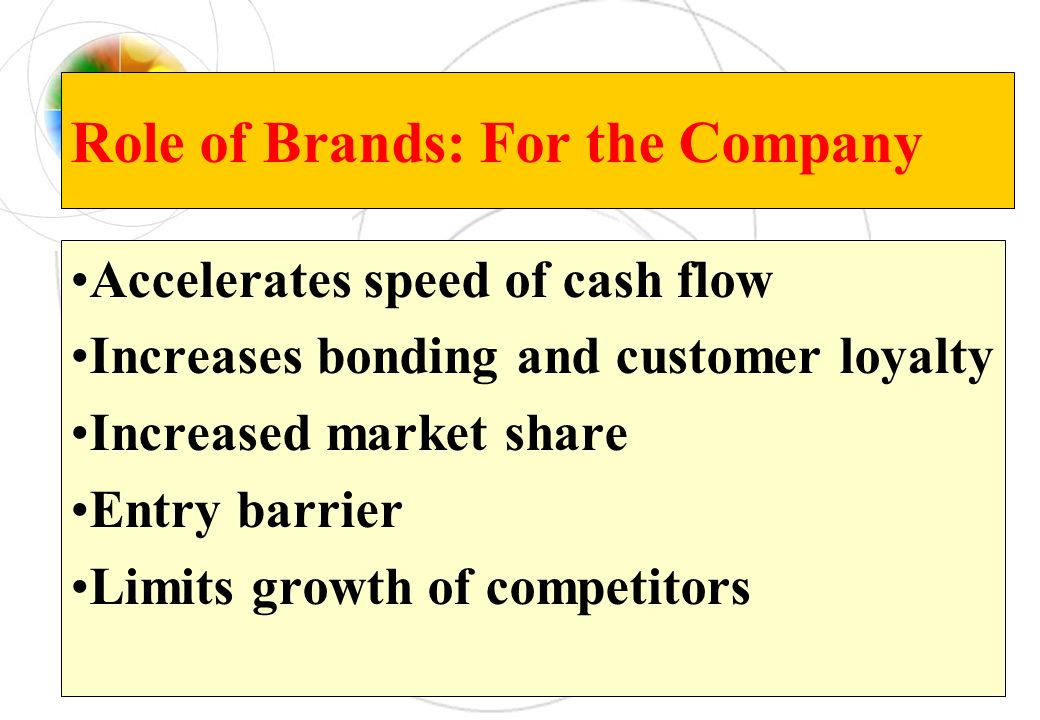 Role of Brands: For the Company