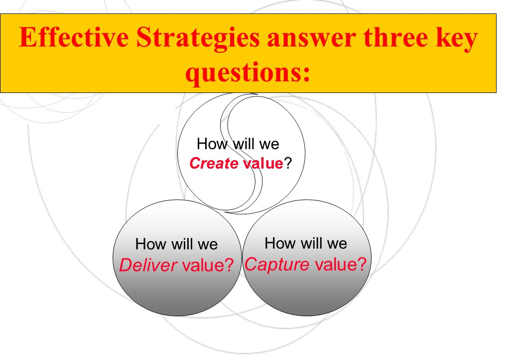 Effective Strategies answer three key questions:
