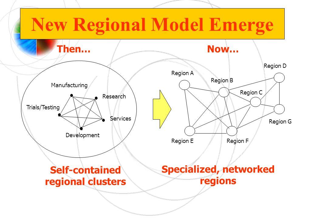 New Regional Model Emerge