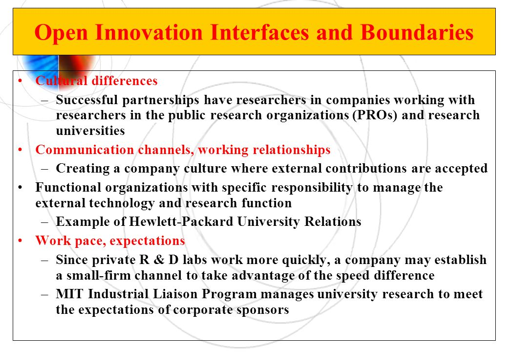 Open Innovation Interfaces and Boundaries