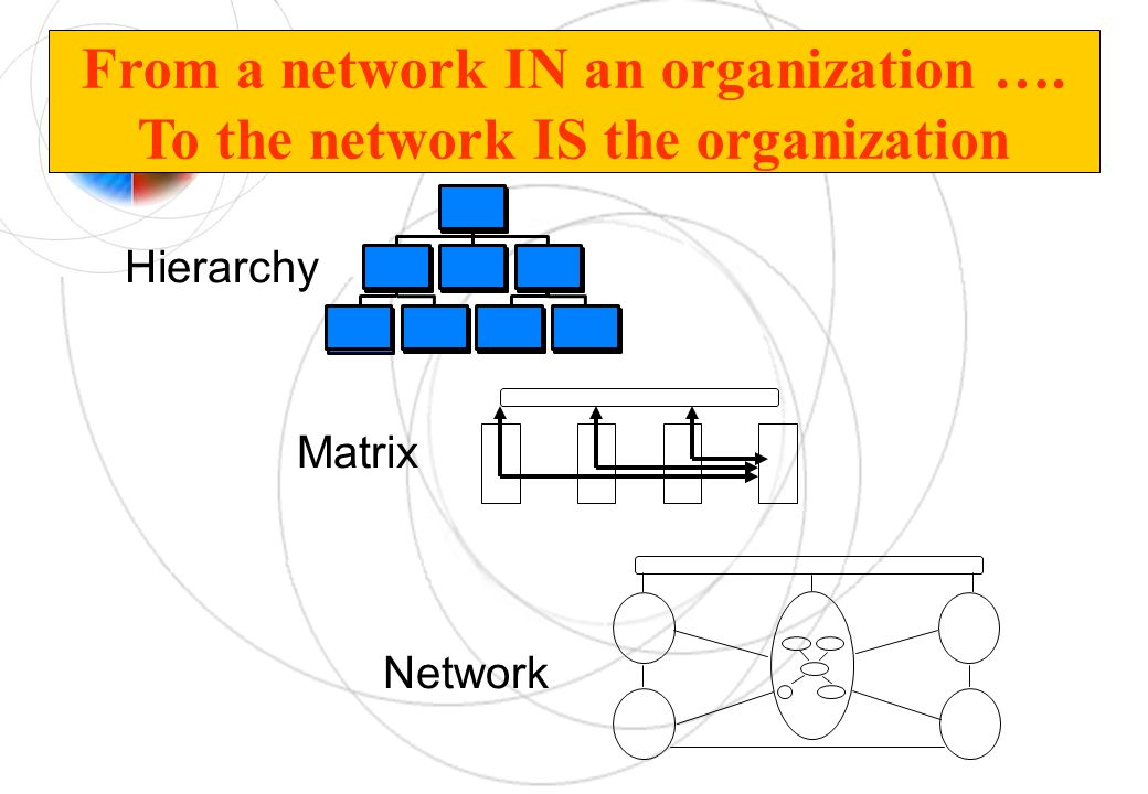 From a network IN an organization ….