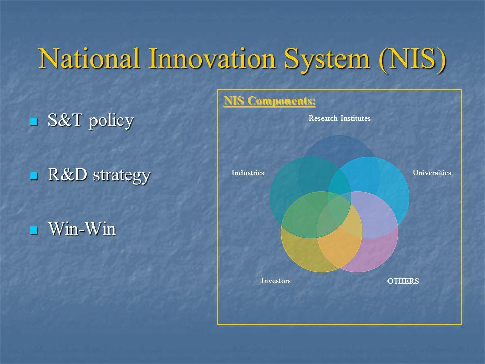 National Innovation System (NIS)