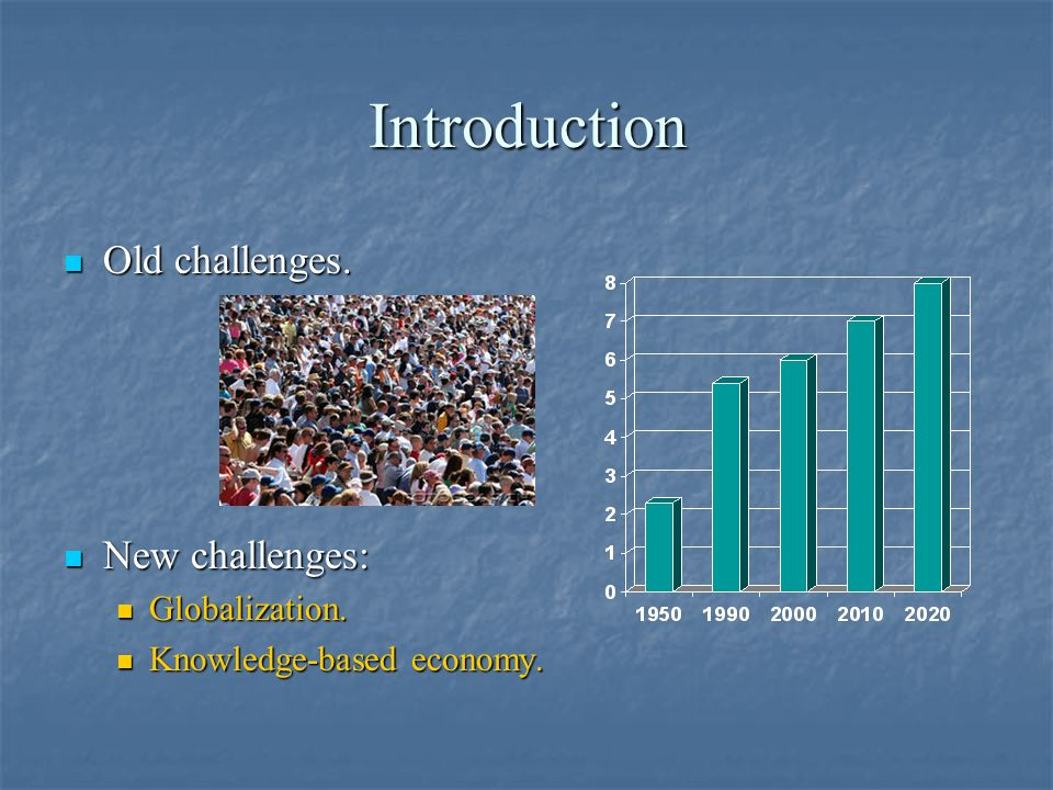Introduction Old challenges. New challenges: Globalization.
