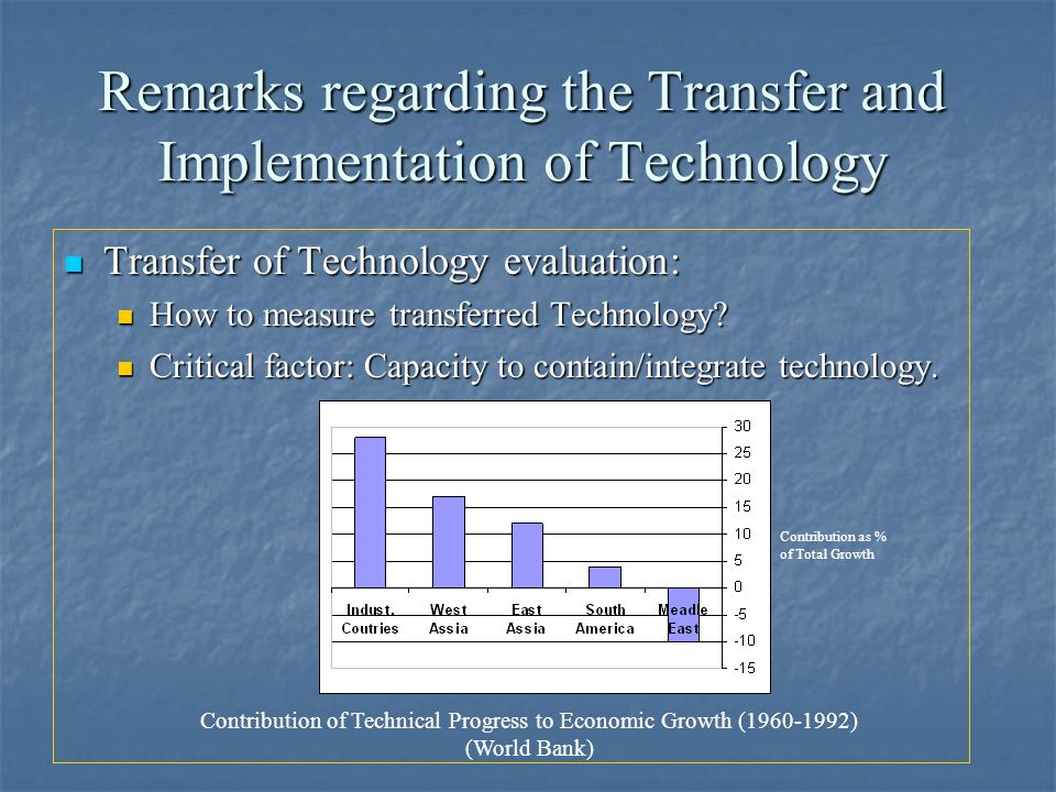 Remarks regarding the Transfer and Implementation of Technology