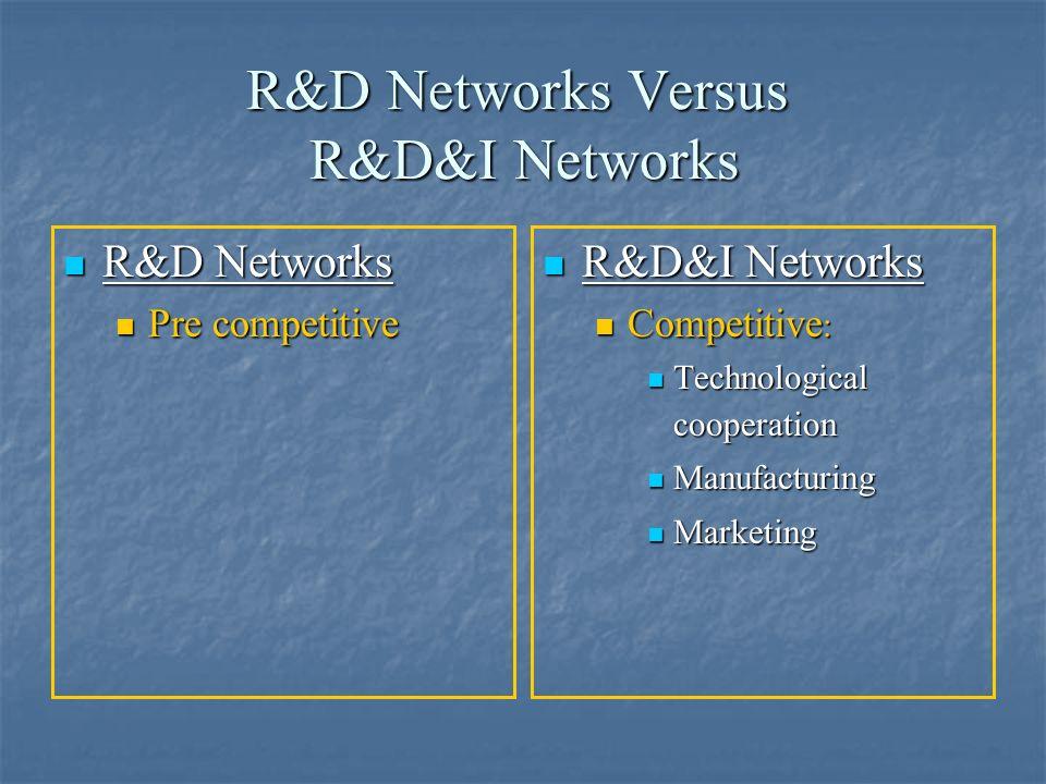 R&D Networks Versus R&D&I Networks