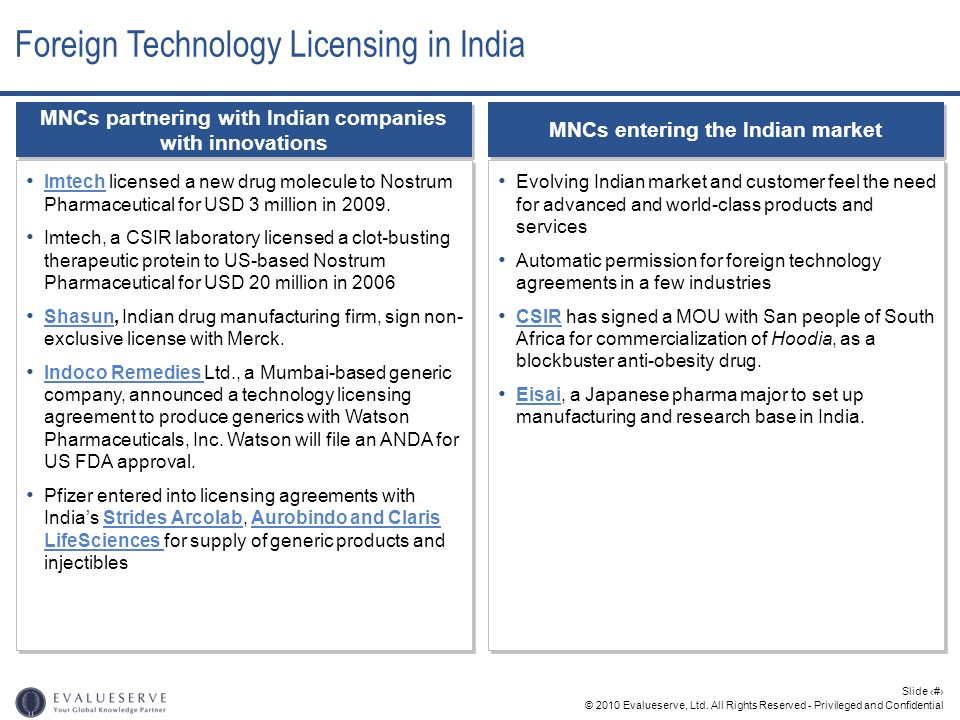 Foreign Technology Licensing in India