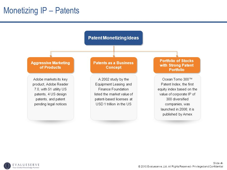 Monetizing IP – Patents