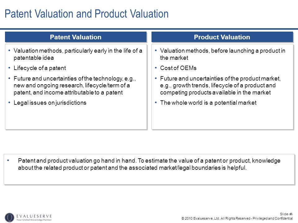 Patent Valuation and Product Valuation