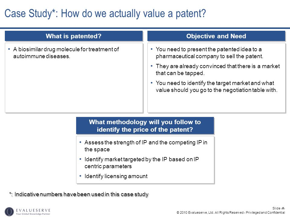 What methodology will you follow to identify the price of the patent